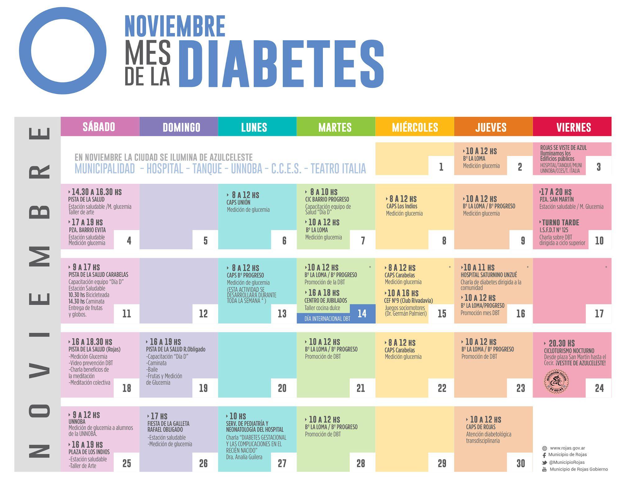 salud del páncreas para la diabetes